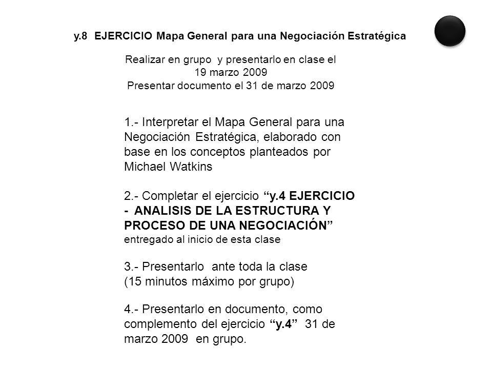 y.8 EJERCICIO Mapa General para una Negociación Estratégica