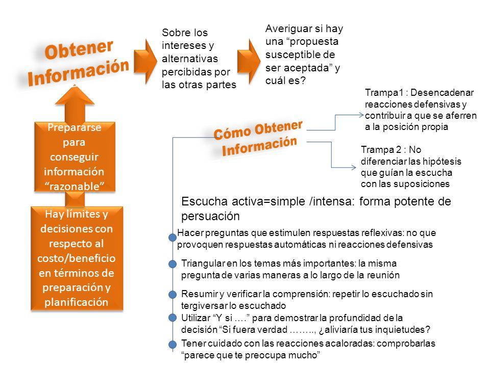 Obtener Información Cómo Obtener Información