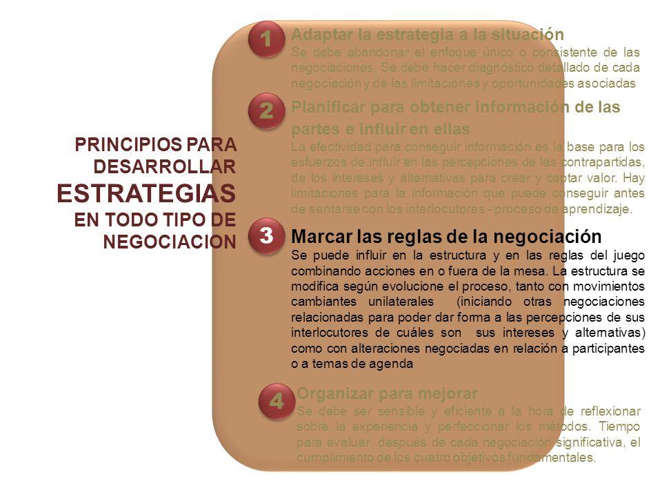 1 2 3 4 PRINCIPIOS PARA DESARROLLAR ESTRATEGIAS