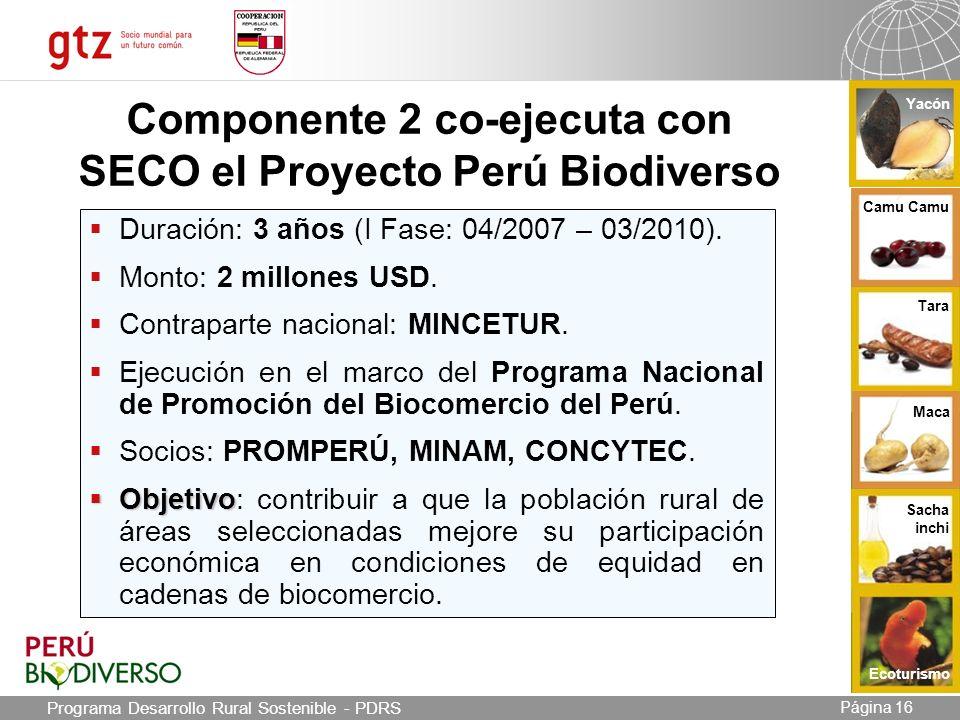Componente 2 co-ejecuta con SECO el Proyecto Perú Biodiverso