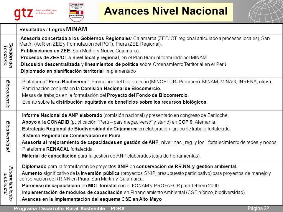Avances Nivel Nacional Gestión del Territorio Financiamiento ambiental
