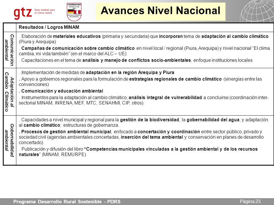 Avances Nivel Nacional