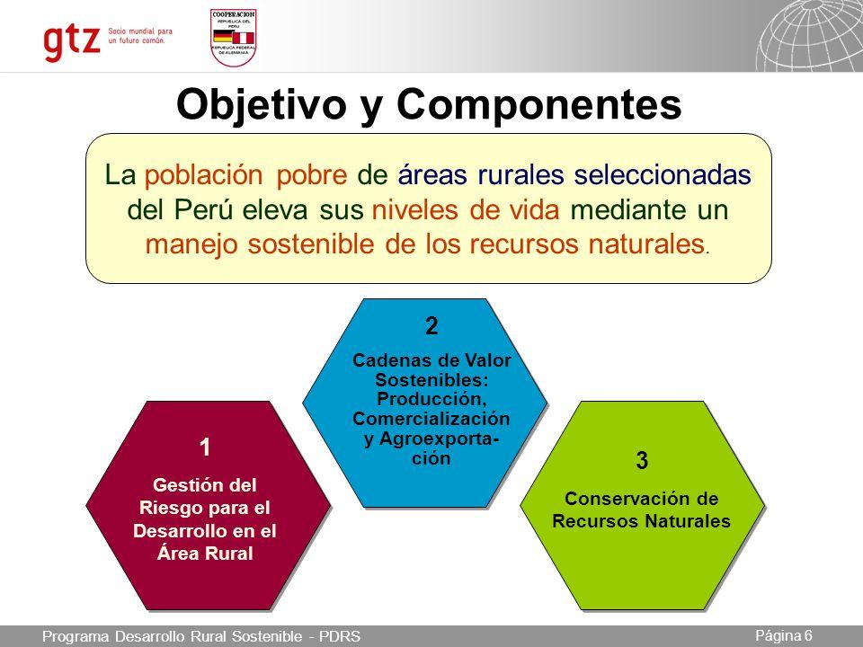 Objetivo y Componentes