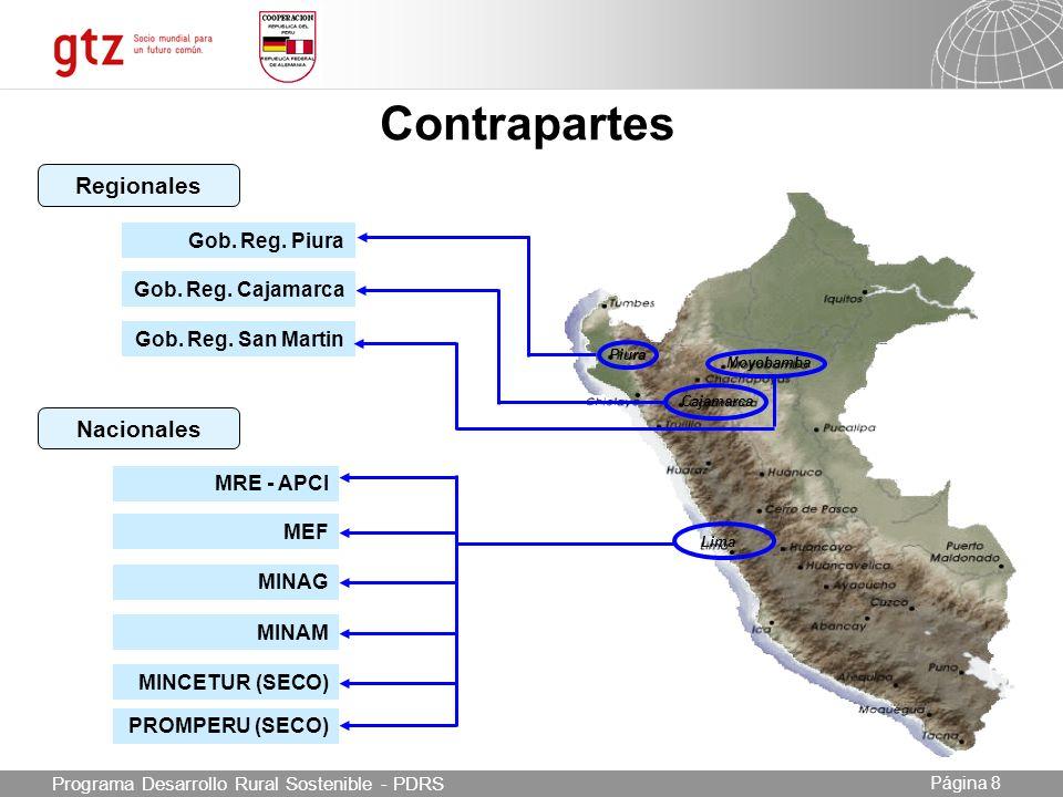 Contrapartes Regionales Nacionales Gob. Reg. Piura Gob. Reg. Cajamarca