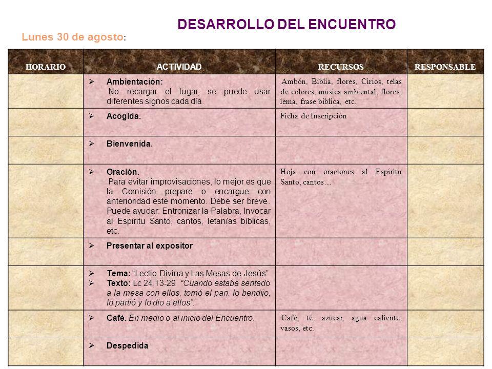 DESARROLLO DEL ENCUENTRO