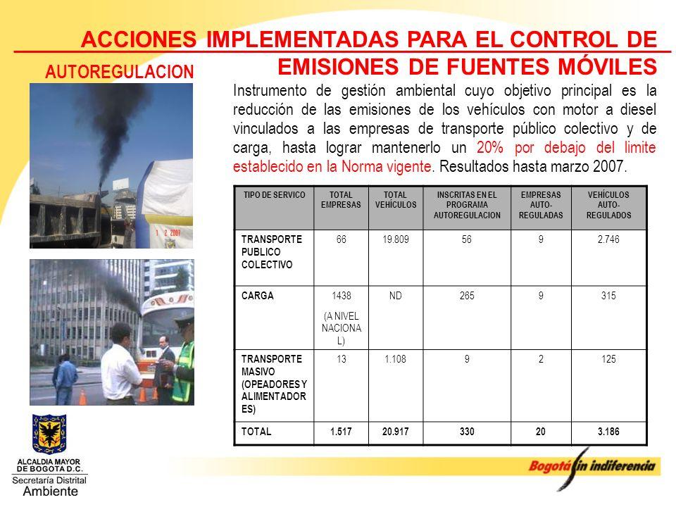 ACCIONES IMPLEMENTADAS PARA EL CONTROL DE EMISIONES DE FUENTES MÓVILES
