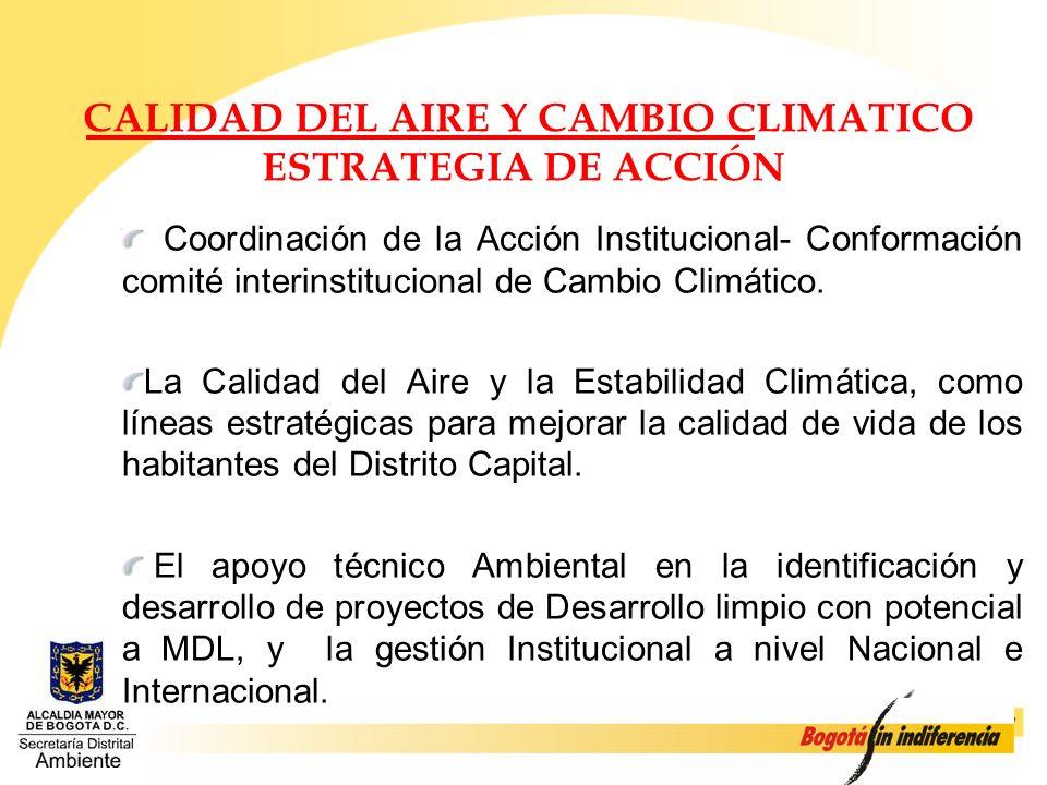 CALIDAD DEL AIRE Y CAMBIO CLIMATICO ESTRATEGIA DE ACCIÓN