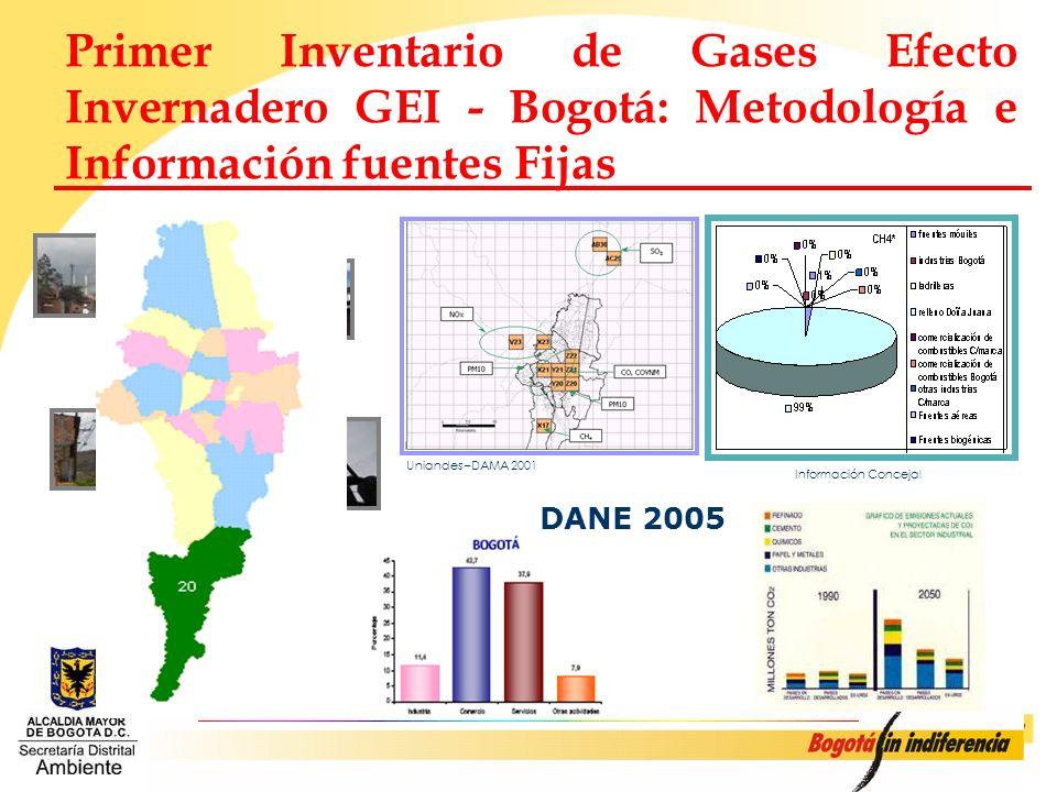 Primer Inventario de Gases Efecto Invernadero GEI - Bogotá: Metodología e Información fuentes Fijas