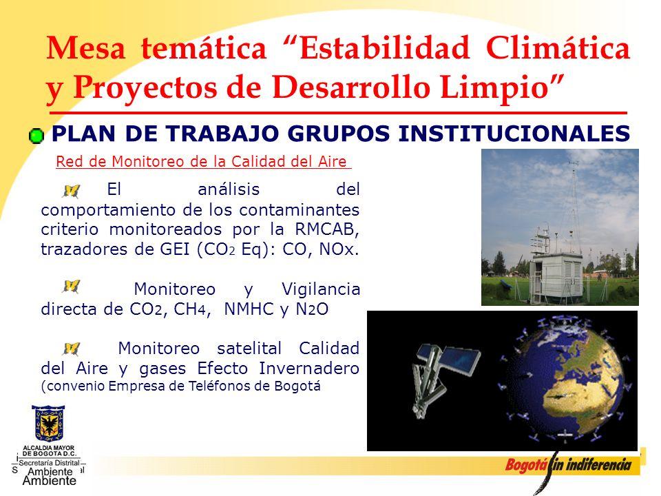 Mesa temática Estabilidad Climática y Proyectos de Desarrollo Limpio