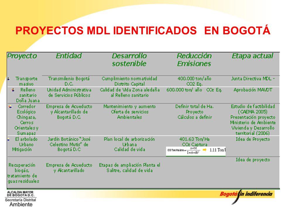 PROYECTOS MDL IDENTIFICADOS EN BOGOTÁ