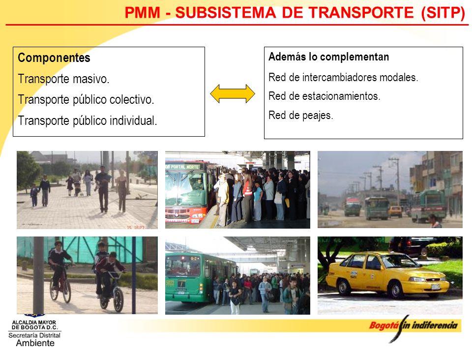 PMM - SUBSISTEMA DE TRANSPORTE (SITP)
