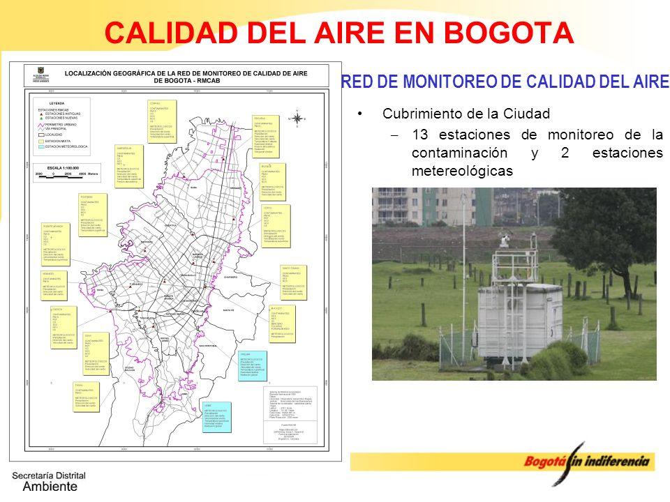 CALIDAD DEL AIRE EN BOGOTA