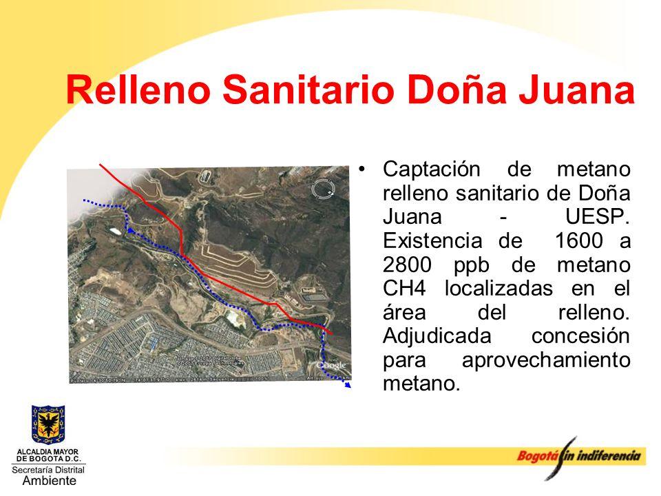 Relleno Sanitario Doña Juana