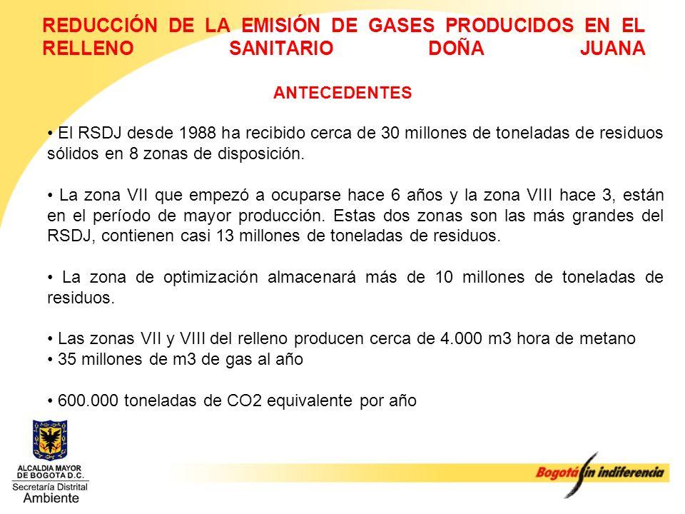 REDUCCIÓN DE LA EMISIÓN DE GASES PRODUCIDOS EN EL RELLENO SANITARIO DOÑA JUANA ANTECEDENTES