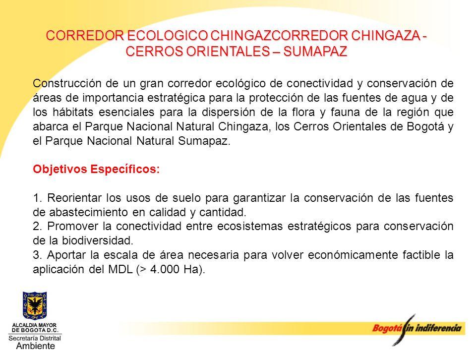 CORREDOR ECOLOGICO CHINGAZCORREDOR CHINGAZA -