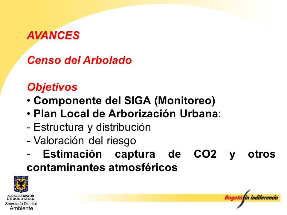 AVANCES Censo del Arbolado. Objetivos. • Componente del SIGA (Monitoreo) • Plan Local de Arborización Urbana: