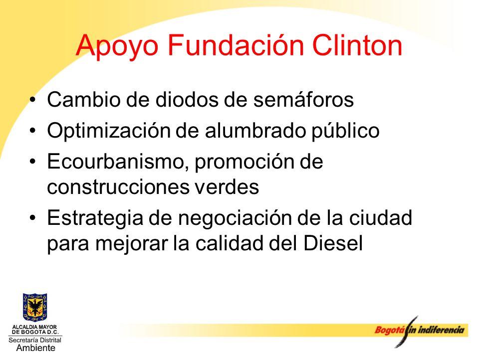 Apoyo Fundación Clinton