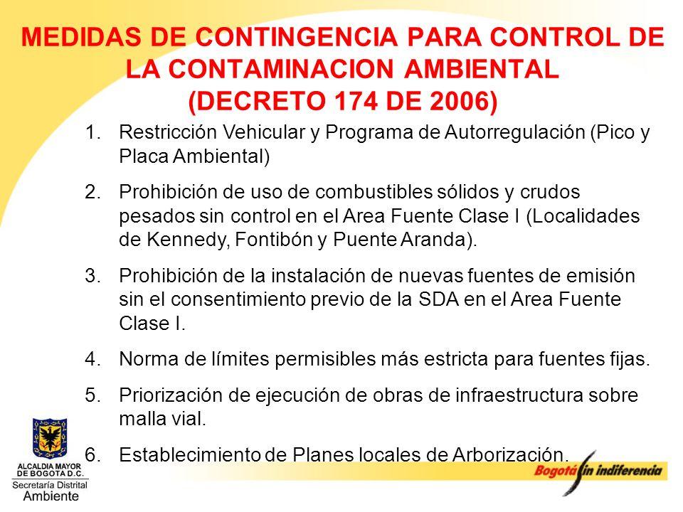 MEDIDAS DE CONTINGENCIA PARA CONTROL DE LA CONTAMINACION AMBIENTAL (DECRETO 174 DE 2006)