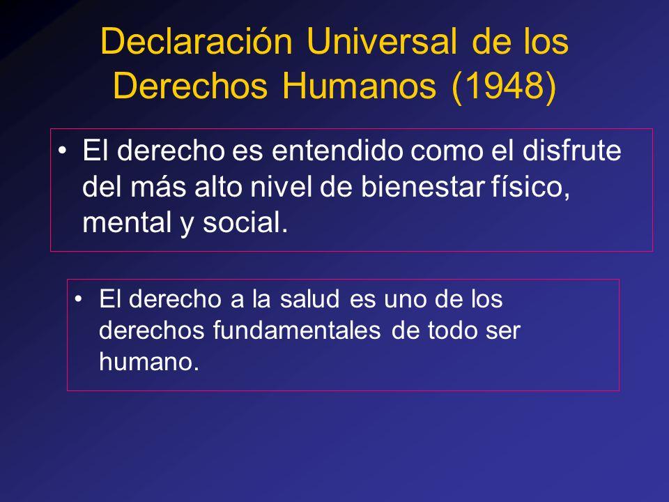 Declaración Universal de los Derechos Humanos (1948)