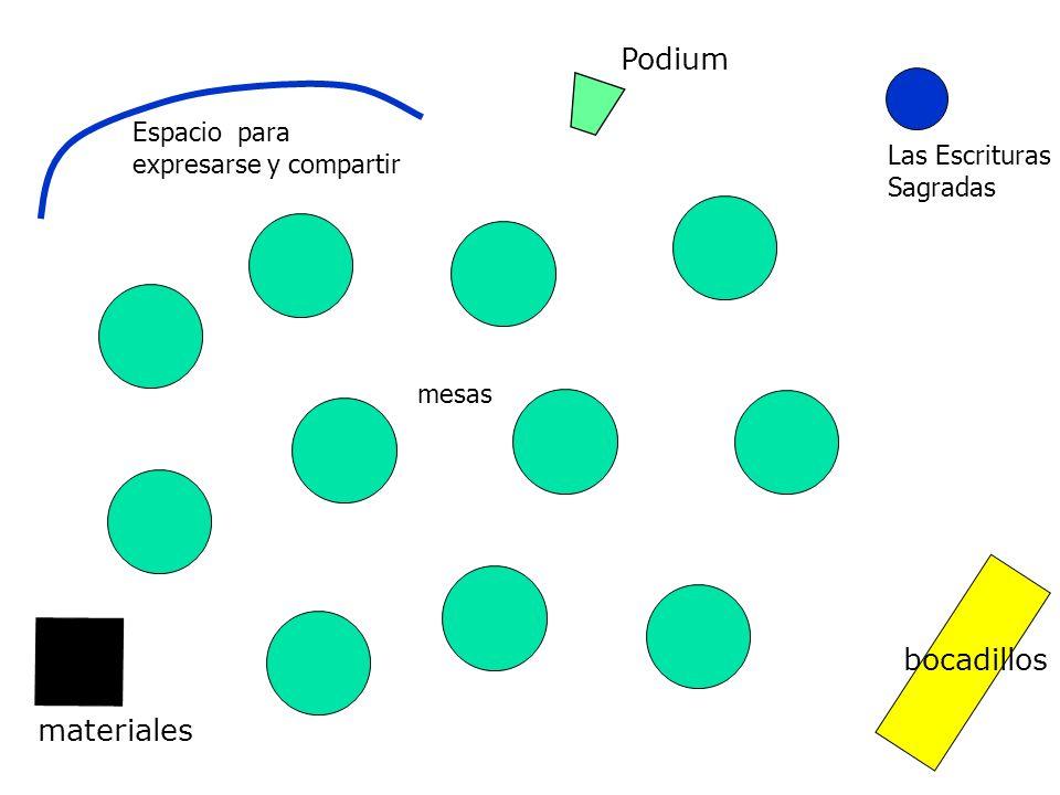 Podium bocadillos materiales Espacio para expresarse y compartir