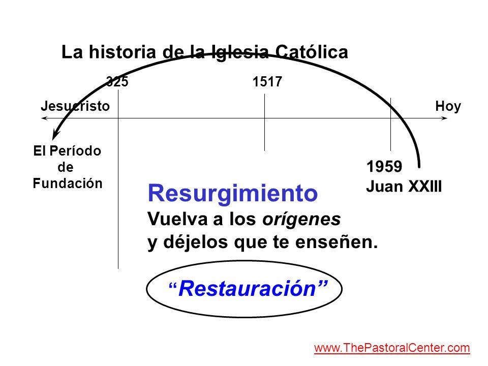Resurgimiento La historia de la Iglesia Católica Vuelva a los orígenes