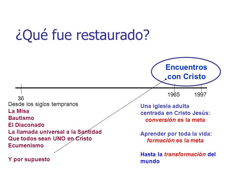 ¿Qué fue restaurado Encuentros con Cristo 1965 1997 36