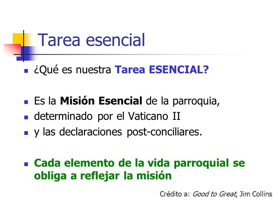 Tarea esencial ¿Qué es nuestra Tarea ESENCIAL