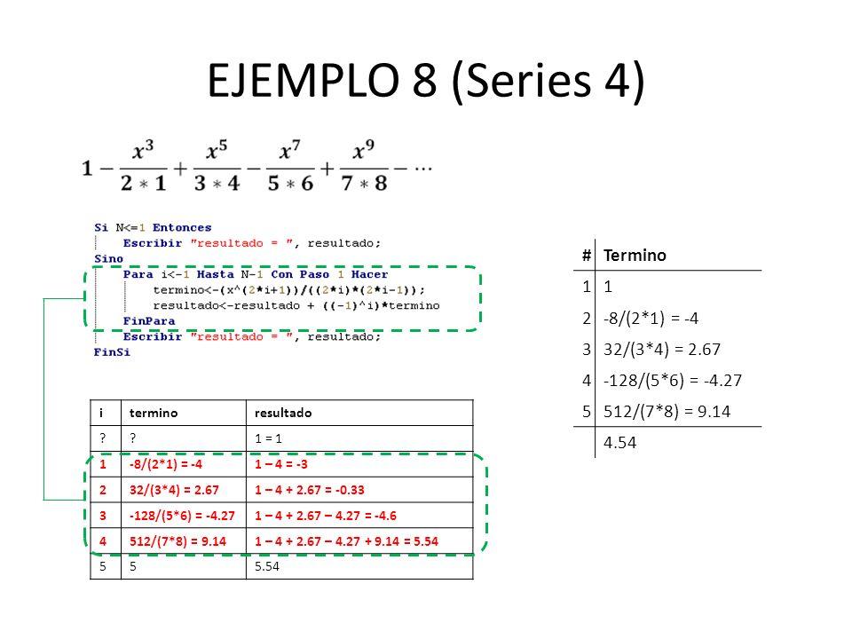 EJEMPLO 8 (Series 4) # Termino 1 2 -8/(2*1) = -4 3 32/(3*4) = 2.67 4