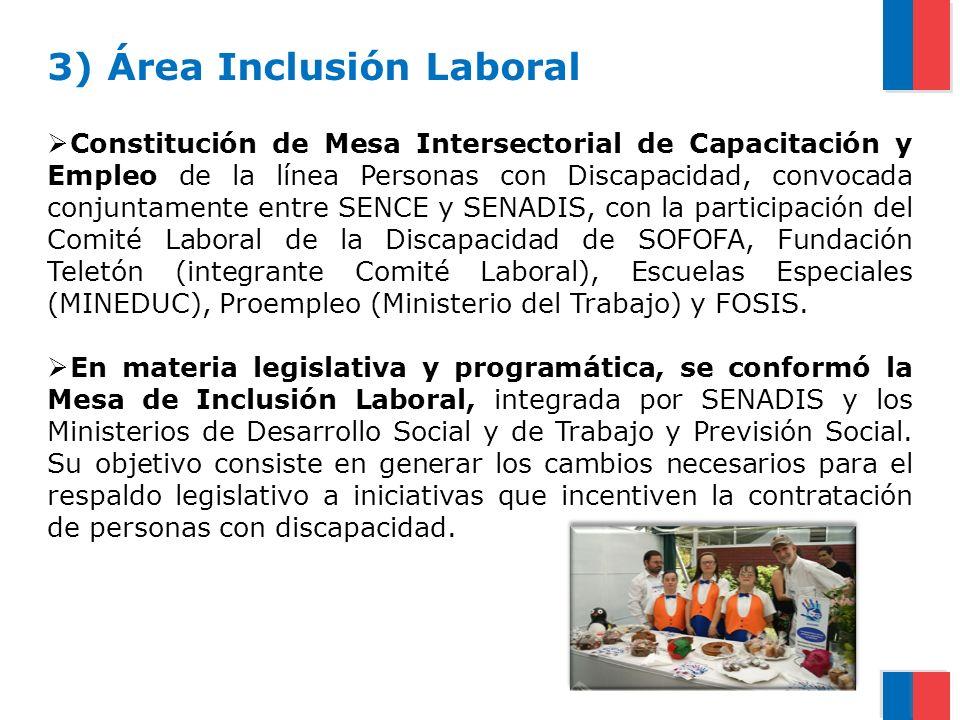 3) Área Inclusión Laboral