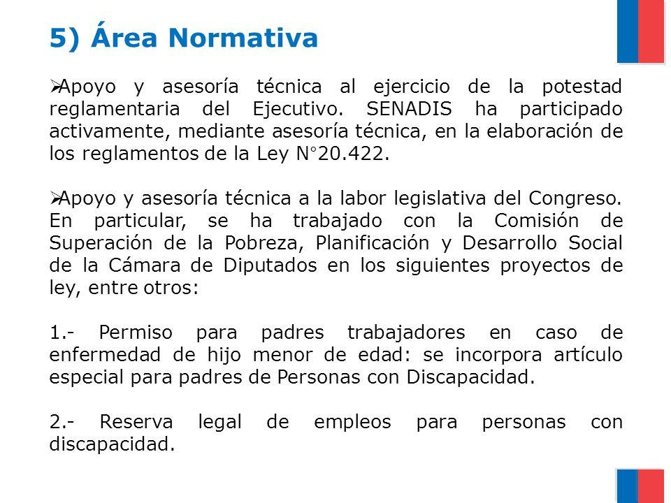 5) Área Normativa