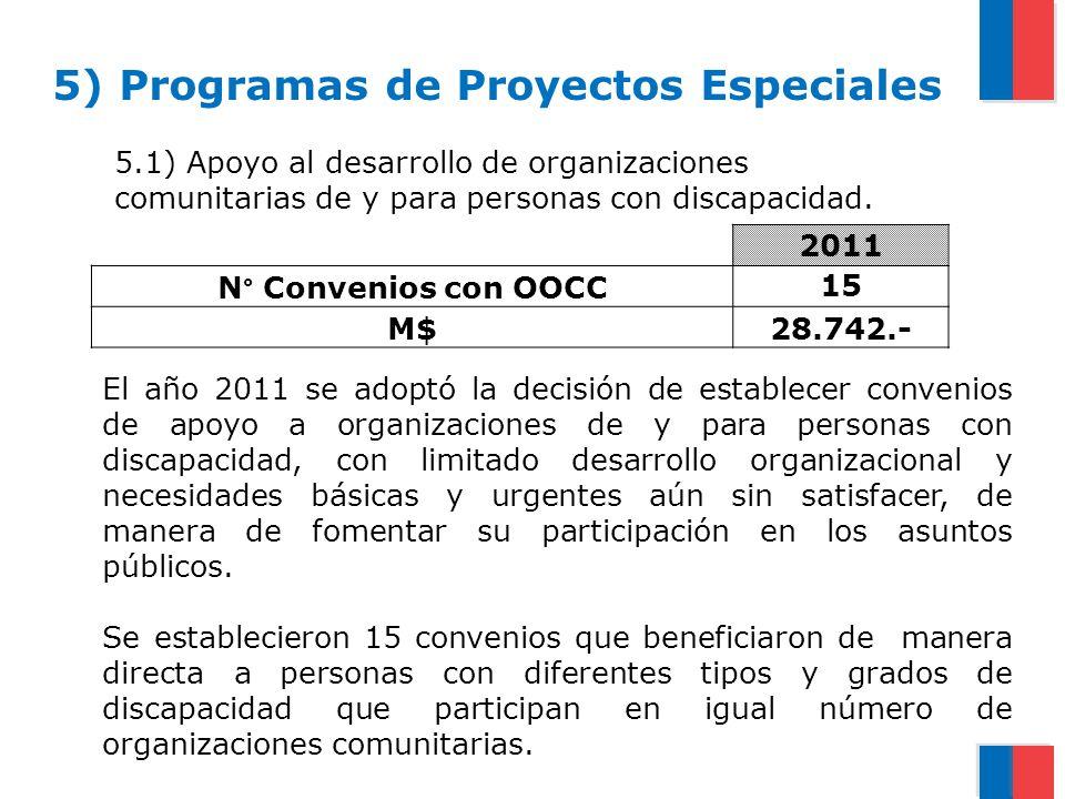 5) Programas de Proyectos Especiales