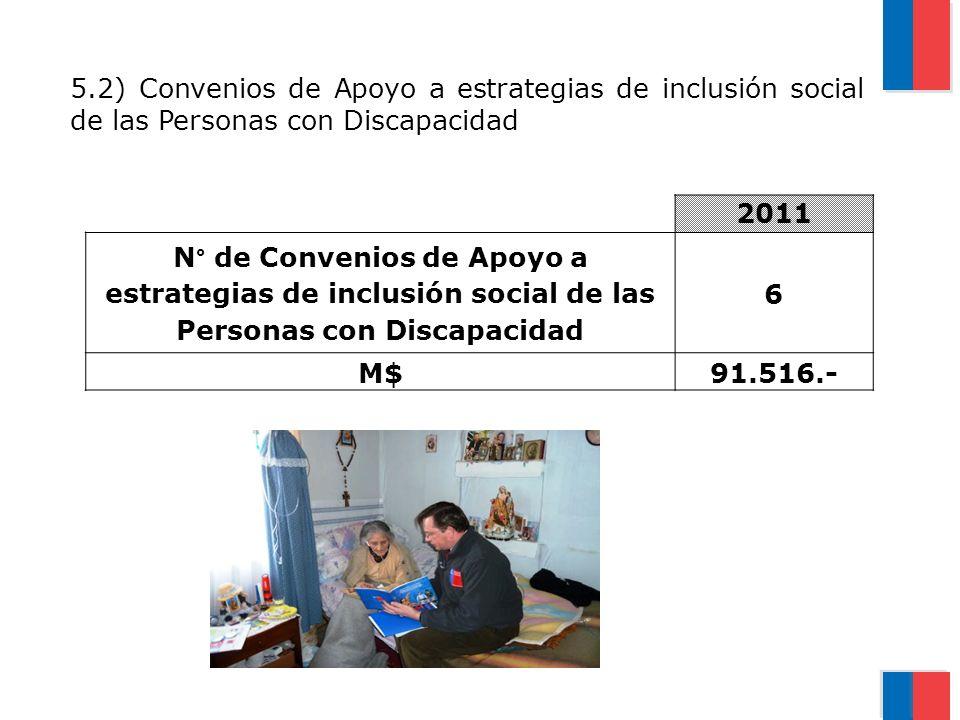 5.2) Convenios de Apoyo a estrategias de inclusión social de las Personas con Discapacidad