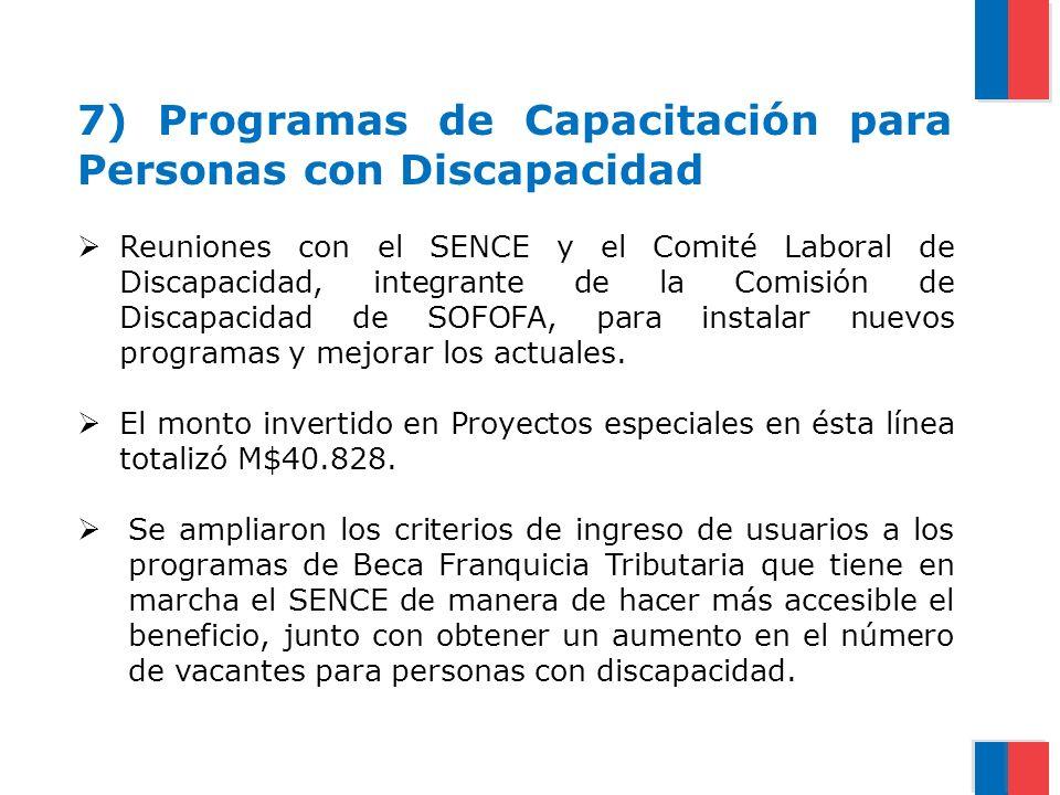 7) Programas de Capacitación para Personas con Discapacidad