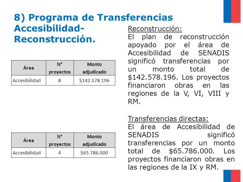 8) Programa de Transferencias Accesibilidad- Reconstrucción.