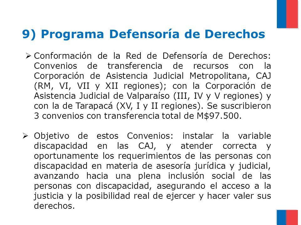 9) Programa Defensoría de Derechos