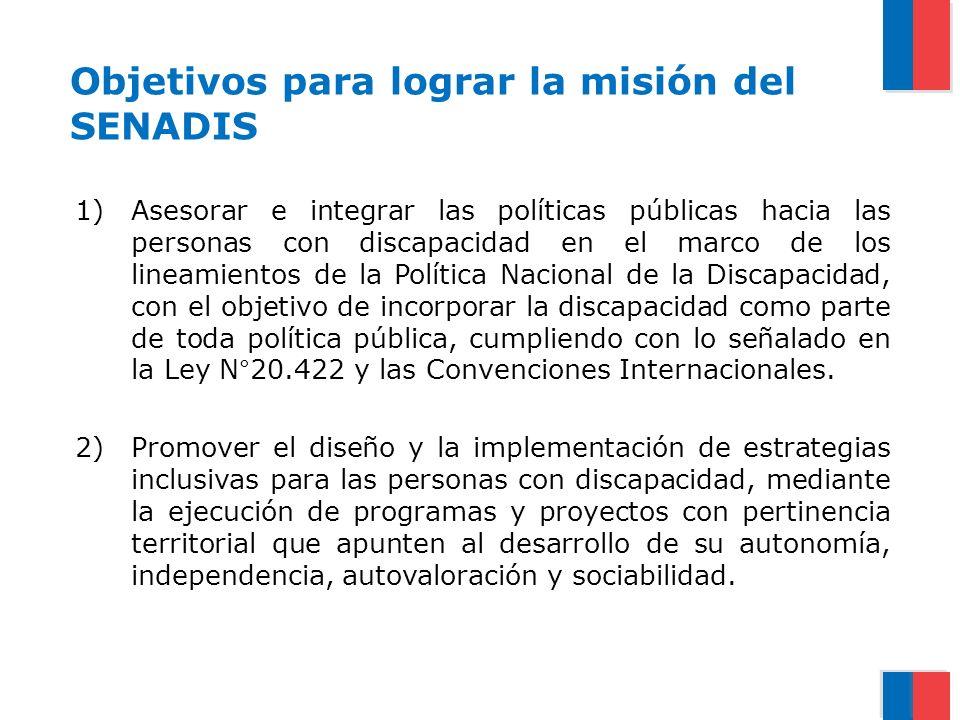 Objetivos para lograr la misión del SENADIS