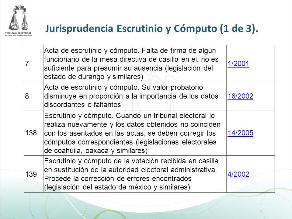 Jurisprudencia Escrutinio y Cómputo (1 de 3).