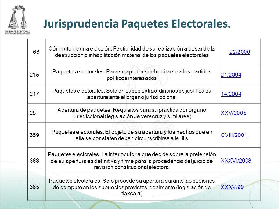 Jurisprudencia Paquetes Electorales.
