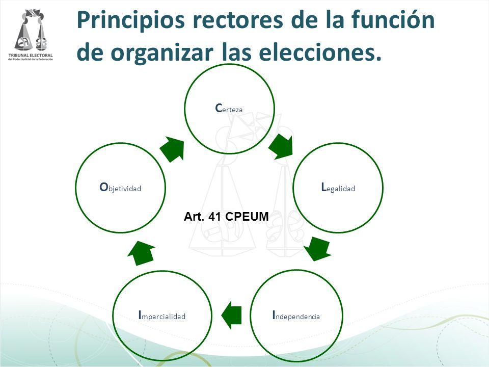 Principios rectores de la función de organizar las elecciones.