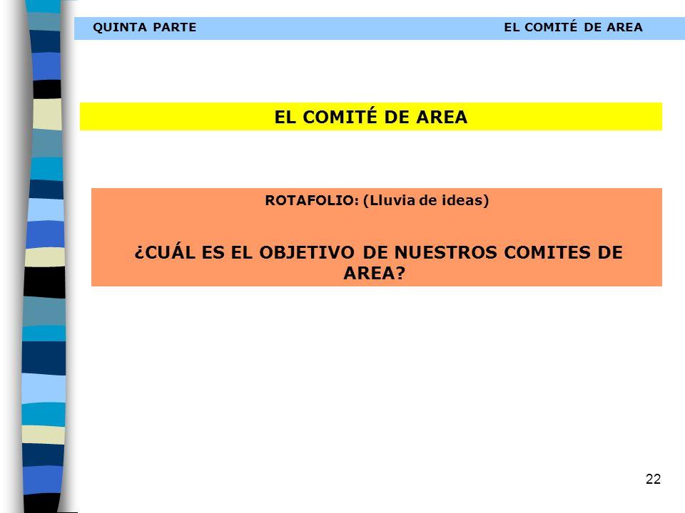 EL COMITÉ DE AREA ROTAFOLIO: (Lluvia de ideas)