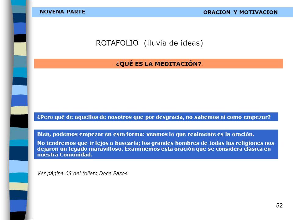 ROTAFOLIO (lluvia de ideas)
