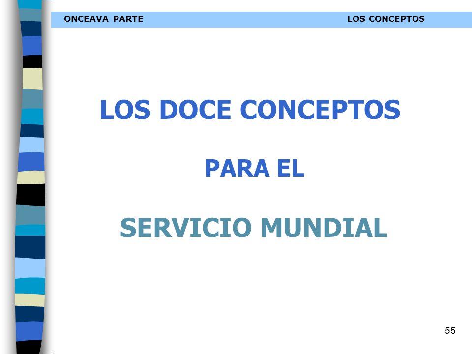 PARA EL LOS DOCE CONCEPTOS SERVICIO MUNDIAL