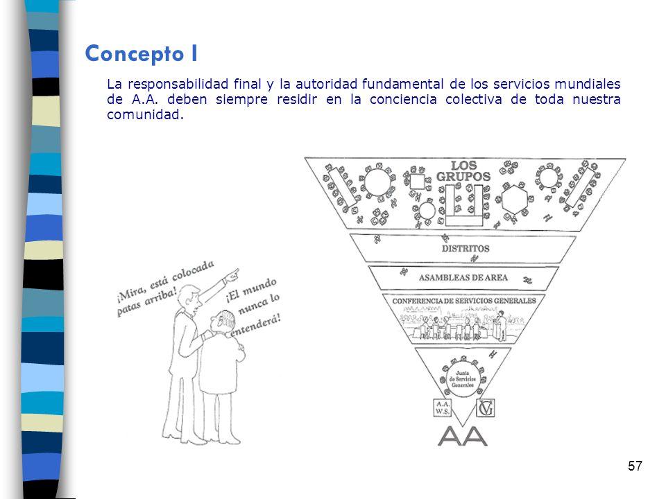 Concepto I