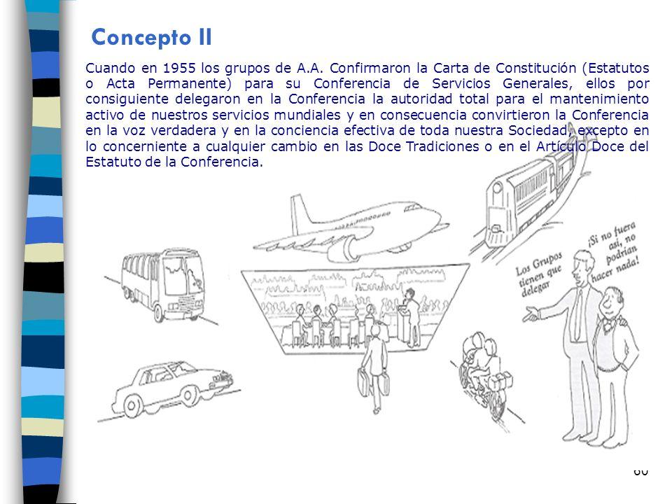 Concepto II