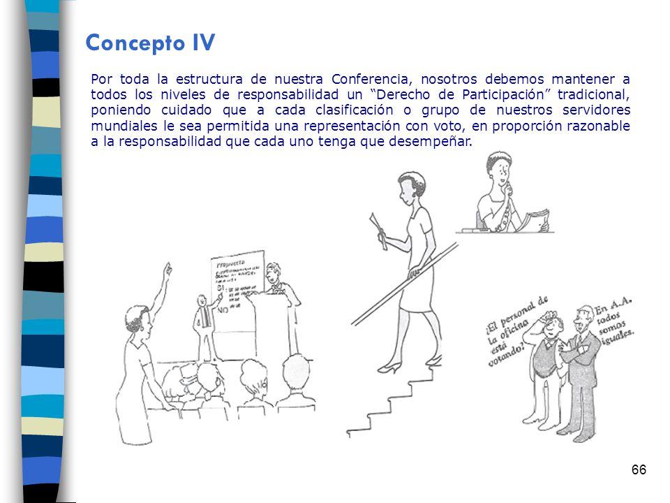 Concepto IV