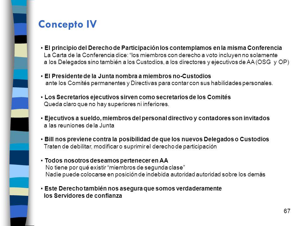 Concepto IV El principio del Derecho de Participación los contemplamos en la misma Conferencia.