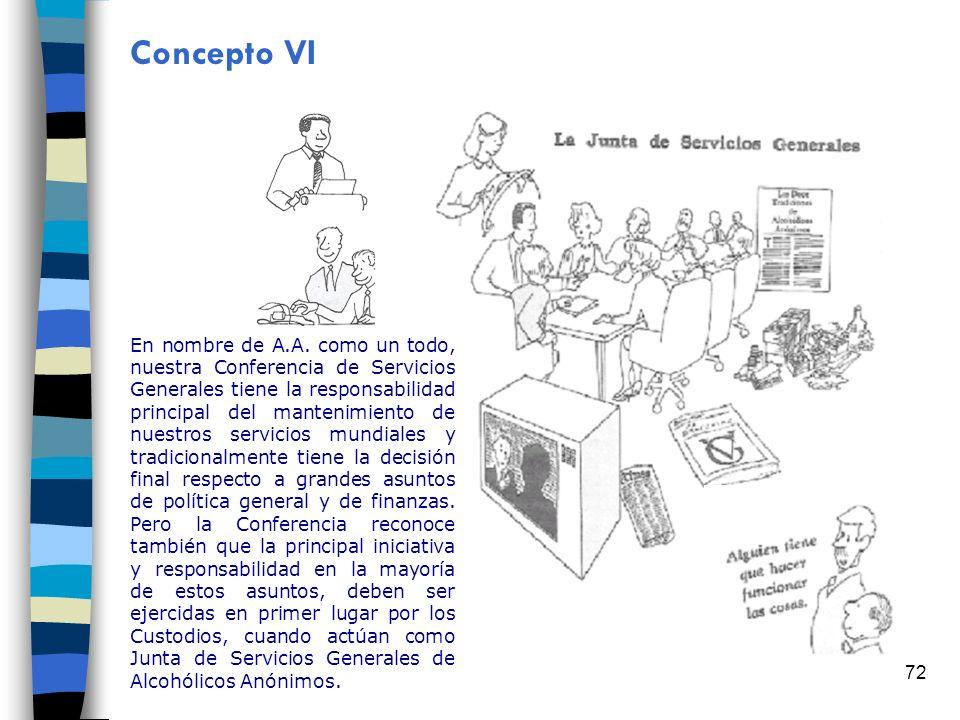 Concepto VI