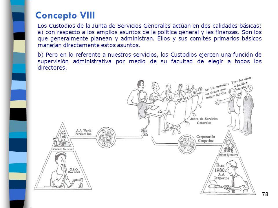 Concepto VIII