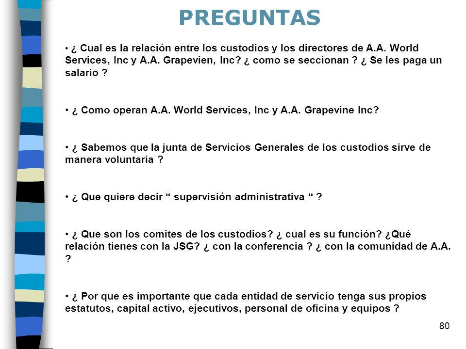 PREGUNTAS ¿ Como operan A.A. World Services, Inc y A.A. Grapevine Inc