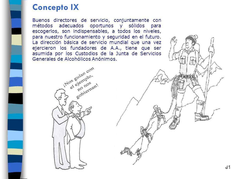 Concepto IX